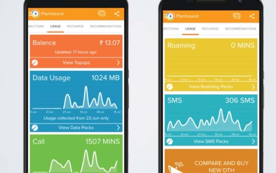 Planhound is an award winning android mobile app